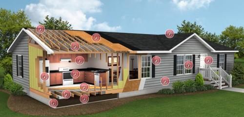 Blown Roof Insulation Optional Thebreezewood Series Homes