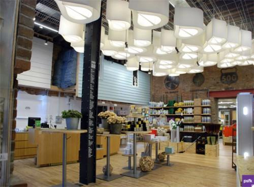 Can Green Home Improvement Stores Offer Everything Need