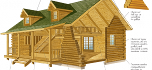 Custom Log Home Packages