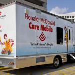 Daily Meal Not Home Health Care Mobile Per Capita