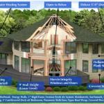 Deltec Homes Green Homeowners Cutaway Shows Features
