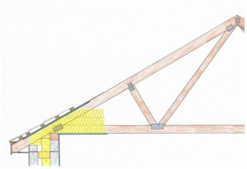 Detailed Drawing Prefabricated Truss Roof
