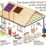 Eco Friendly Homes Have Home Filesize