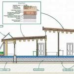 Eco House Plans Designs Most Popular Home