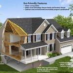 Features Eco Friendly Homes