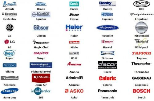 Home Appliance Brands