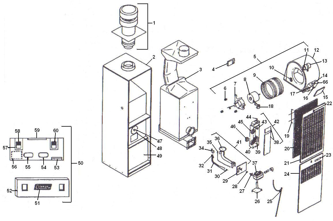 Illustrates Features Coleman Furnace