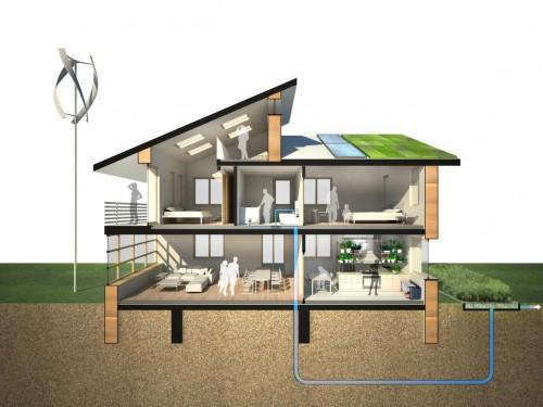 Many Eco Homes These Days Designed Comfort Viagra Buying