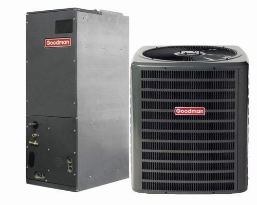 Mobile Home Replacement Goodman Company Recalls Air Conditioner