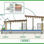 Passive Solar House Plans Green Section