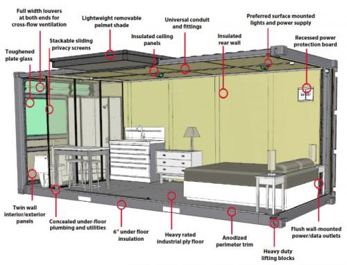 Shipping Containers Cabinzoom Container Guest House