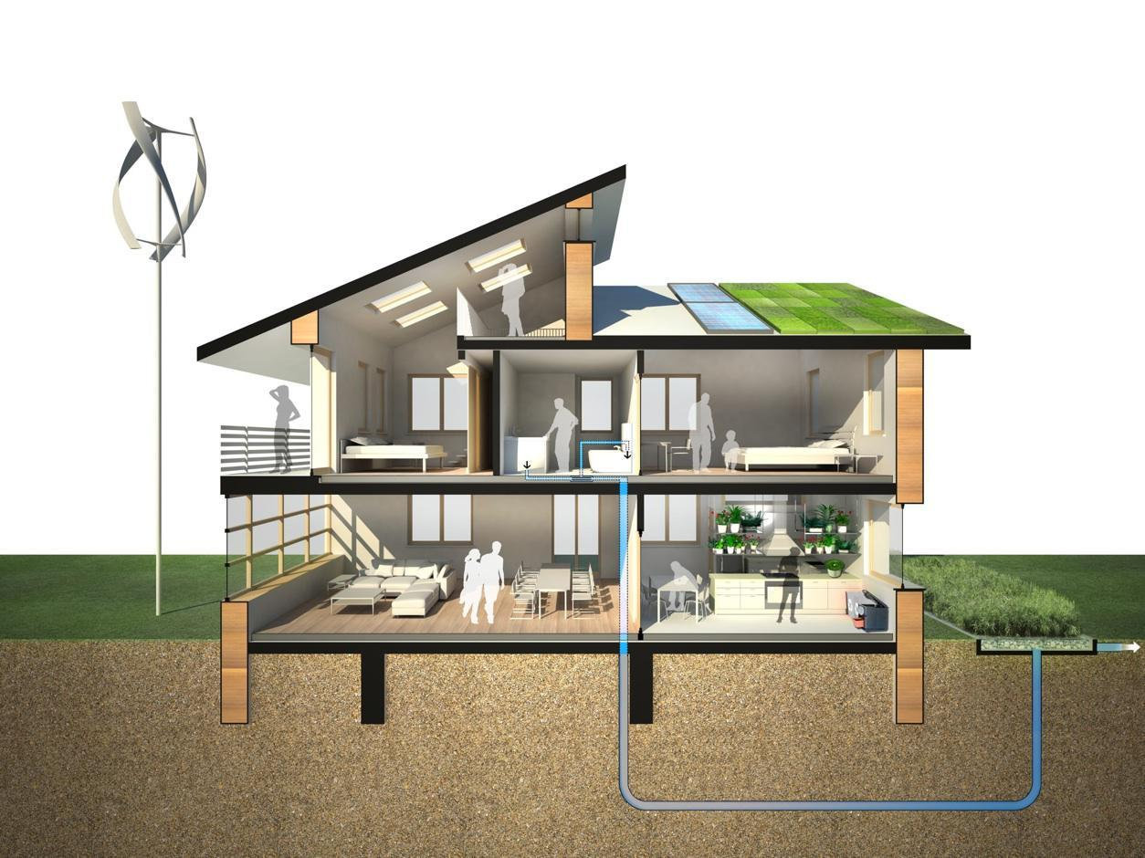 Should Your Next Move Eco Home