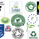 Why Need Eco Labels